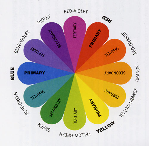 color-wheel.jpg